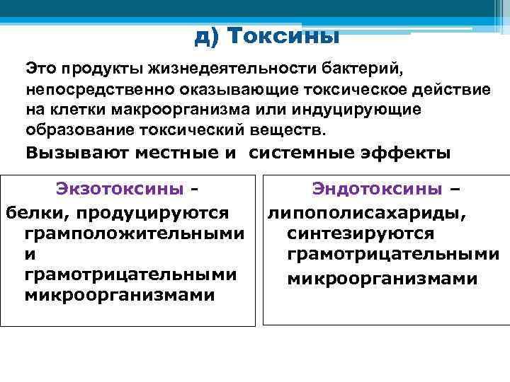 д) Токсины Это продукты жизнедеятельности бактерий, непосредственно оказывающие токсическое действие на клетки макроорганизма или