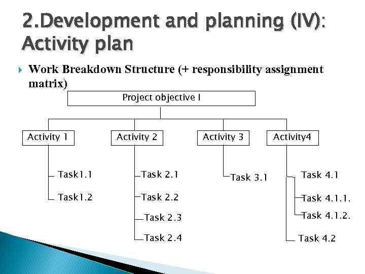 2. Development and planning (IV): Activity plan Work Breakdown Structure (+ responsibility assignment matrix)