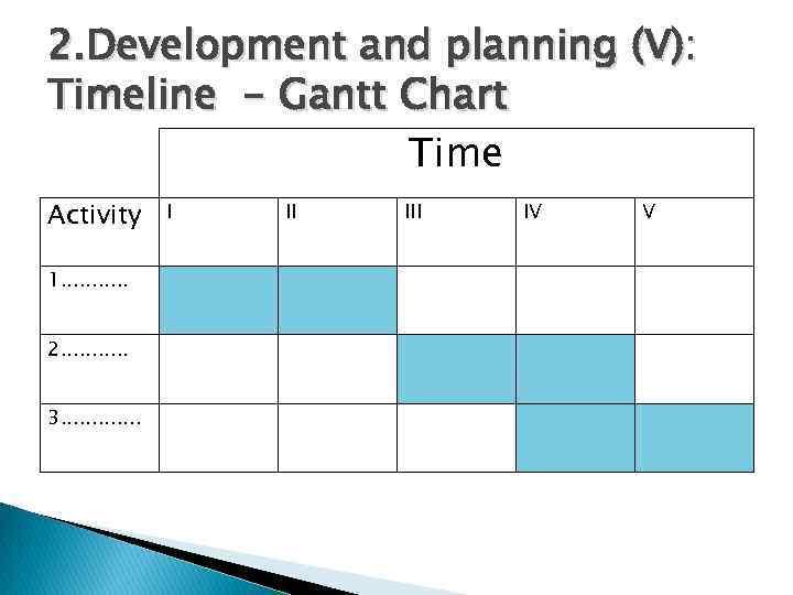 2. Development and planning (V): Timeline - Gantt Chart Time Activity 1. . .