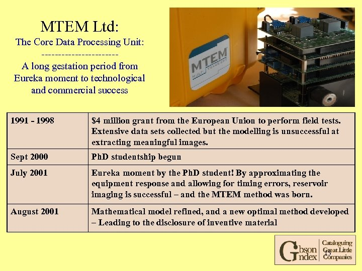 MTEM Ltd: The Core Data Processing Unit: -----------A long gestation period from Eureka moment