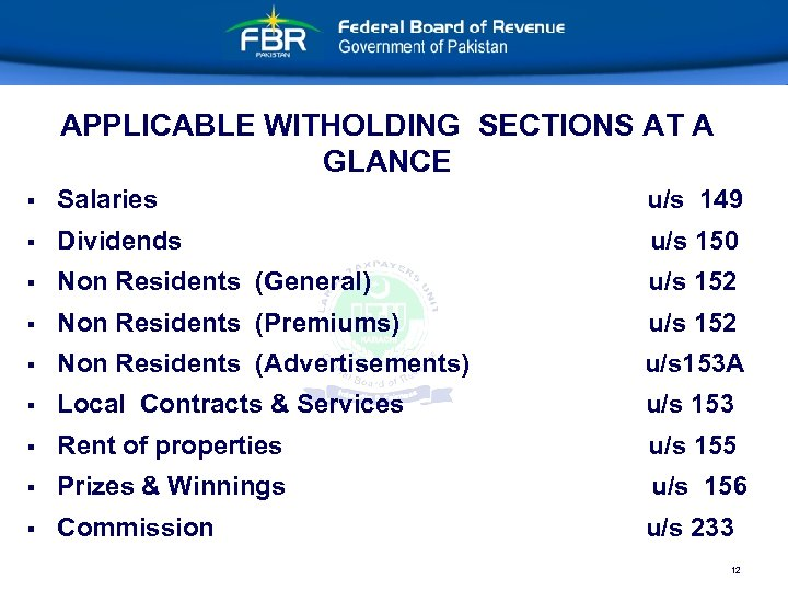 APPLICABLE WITHOLDING SECTIONS AT A GLANCE § Salaries u/s 149 § Dividends u/s 150