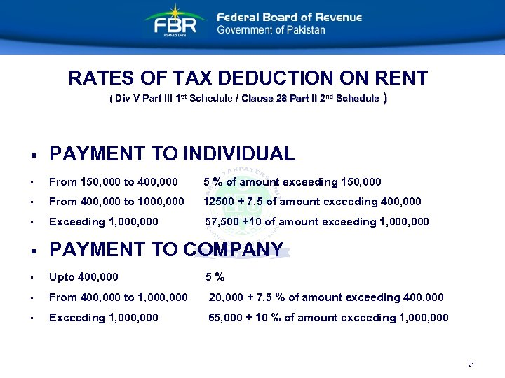 RATES OF TAX DEDUCTION ON RENT ( Div V Part III 1 st Schedule