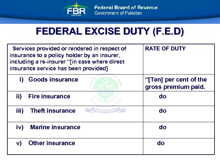FEDERAL EXCISE DUTY (F. E. D) Services provided or rendered in respect of insurance