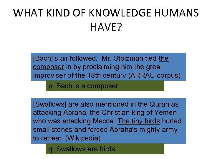 WHAT KIND OF KNOWLEDGE HUMANS HAVE? [Bach]'s air followed. Mr. Stolzman tied the composer