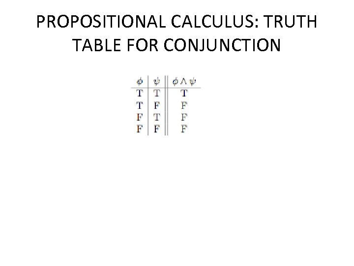 PROPOSITIONAL CALCULUS: TRUTH TABLE FOR CONJUNCTION