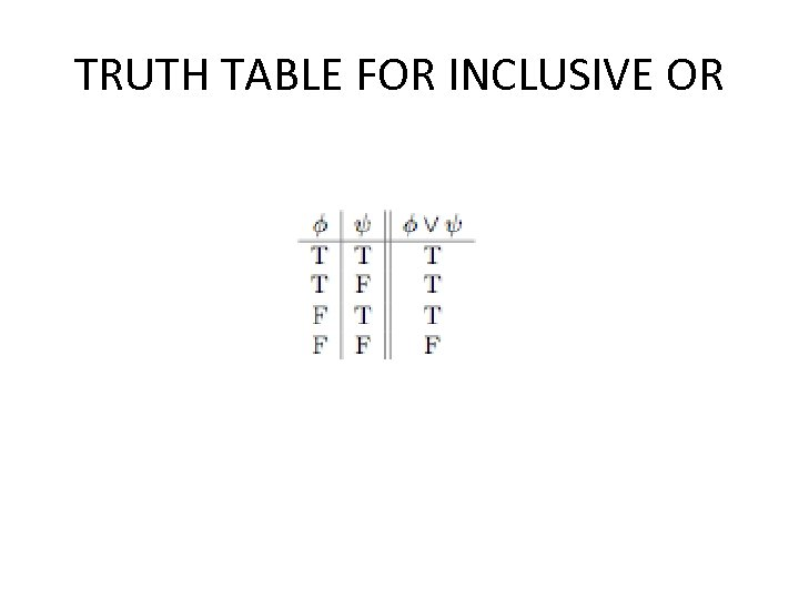 TRUTH TABLE FOR INCLUSIVE OR