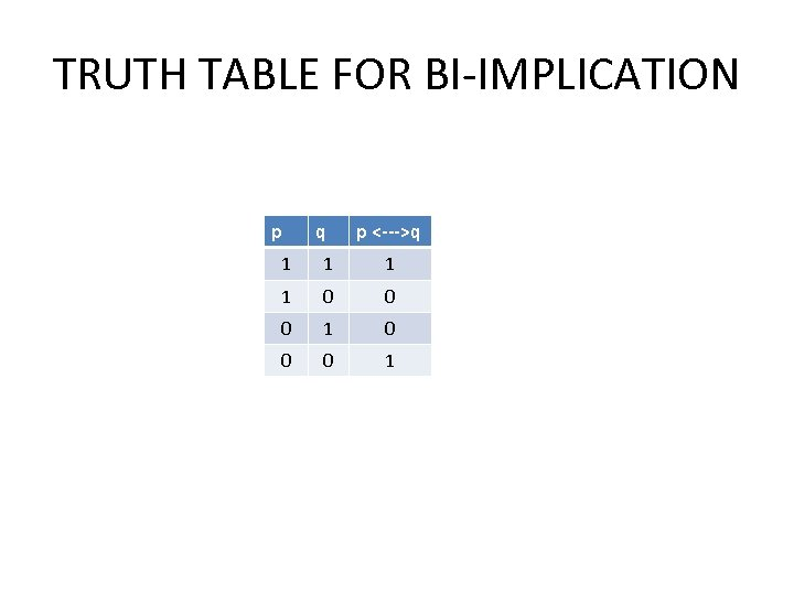 TRUTH TABLE FOR BI-IMPLICATION p q p <--->q 1 1 0 0 0 1