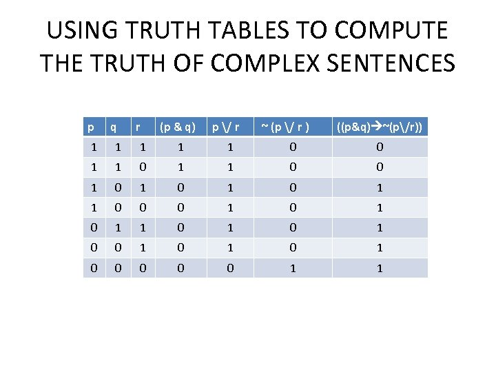 USING TRUTH TABLES TO COMPUTE THE TRUTH OF COMPLEX SENTENCES p q r (p