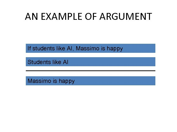 AN EXAMPLE OF ARGUMENT If students like AI, Massimo is happy Students like AI