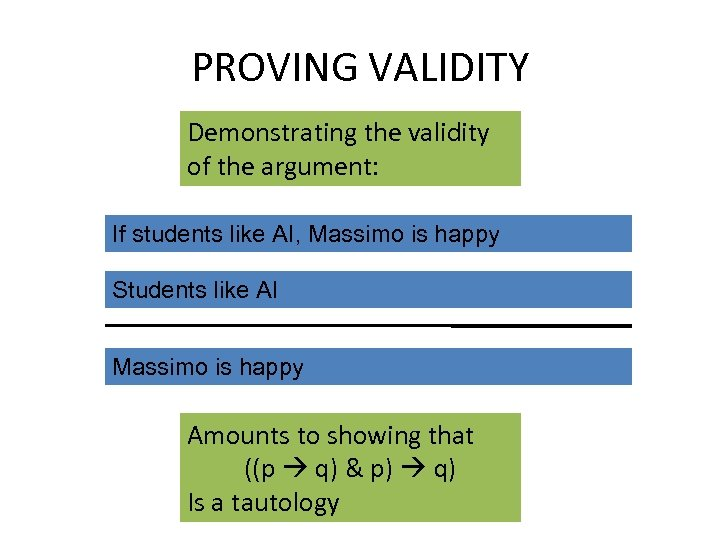 PROVING VALIDITY Demonstrating the validity of the argument: If students like AI, Massimo is
