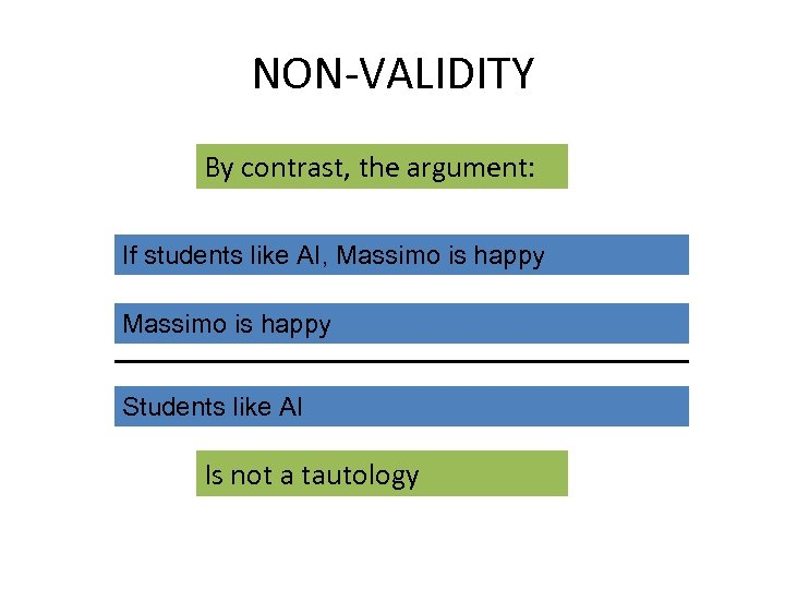 NON-VALIDITY By contrast, the argument: If students like AI, Massimo is happy Students like