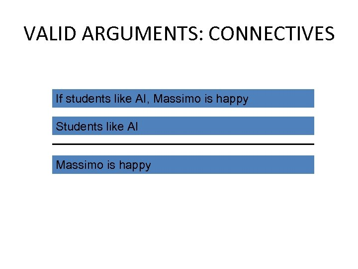 VALID ARGUMENTS: CONNECTIVES If students like AI, Massimo is happy Students like AI Massimo