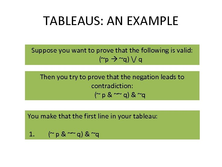 TABLEAUS: AN EXAMPLE Suppose you want to prove that the following is valid: (~p