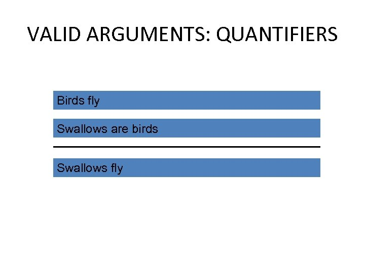 VALID ARGUMENTS: QUANTIFIERS Birds fly Swallows are birds Swallows fly