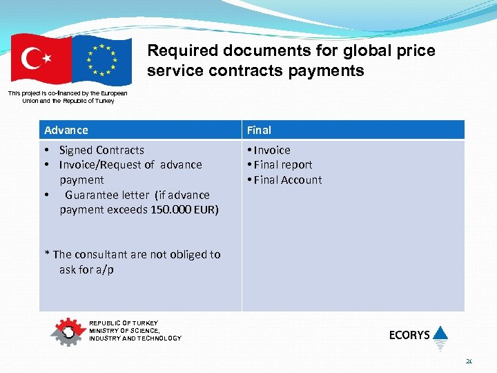 Required documents for global price service contracts payments This project is co-financed by the