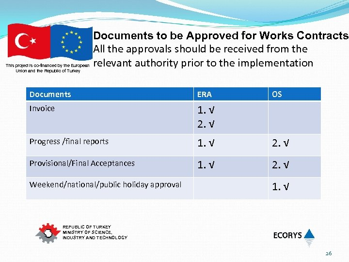This project is co-financed by the European Union and the Republic of Turkey Documents