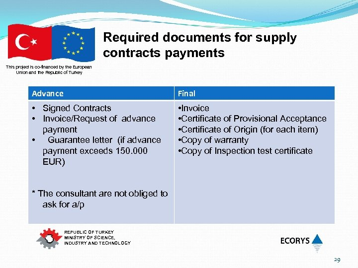 Required documents for supply contracts payments This project is co-financed by the European Union
