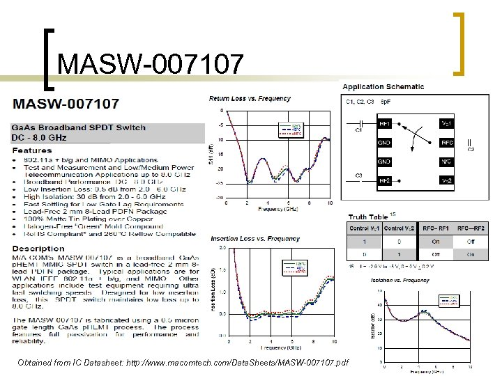 MASW-007107 Obtained from IC Datasheet: http: //www. macomtech. com/Data. Sheets/MASW-007107. pdf