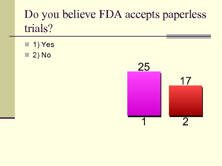 Do you believe FDA accepts paperless trials? n 1) Yes n 2) No
