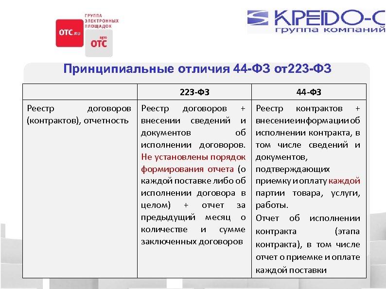 Принципиальные отличия 44 -ФЗ от223 -ФЗ Реестр договоров (контрактов), отчетность 18. 03. 2018 44