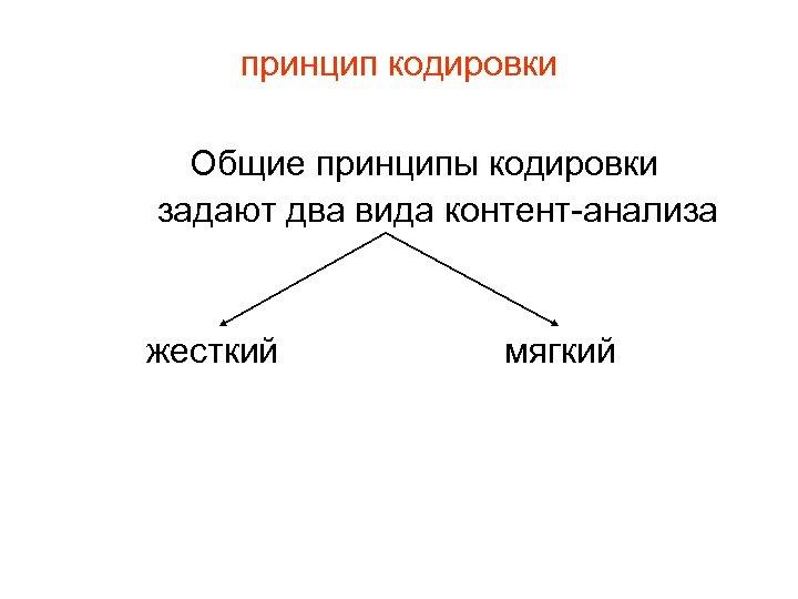 принцип кодировки Общие принципы кодировки задают два вида контент-анализа жесткий мягкий