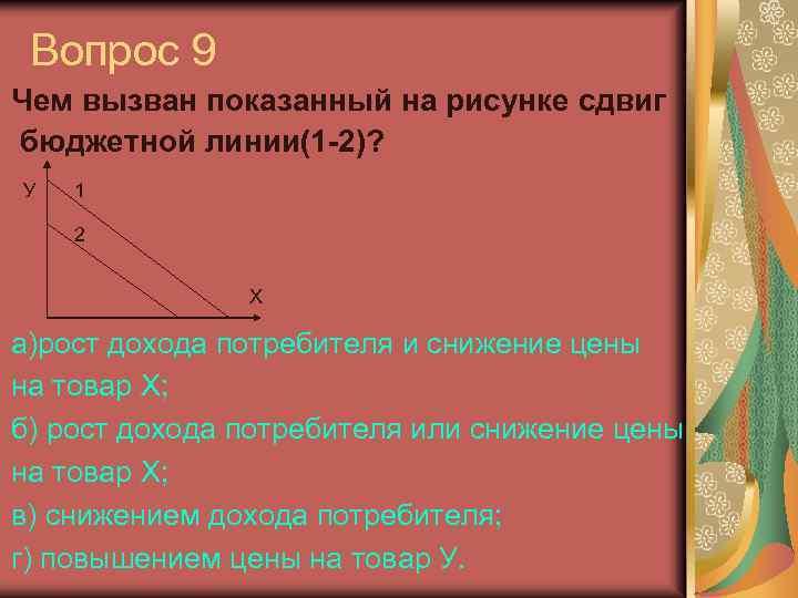 Вопрос 9 Чем вызван показанный на рисунке сдвиг бюджетной линии(1 -2)? У 1 2