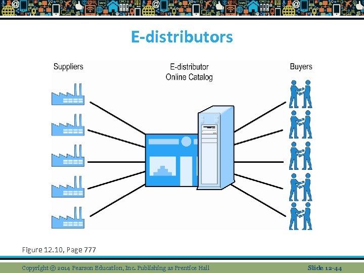 E-distributors Figure 12. 10, Page 777 Copyright © 2014 Pearson Education, Inc. Publishing as