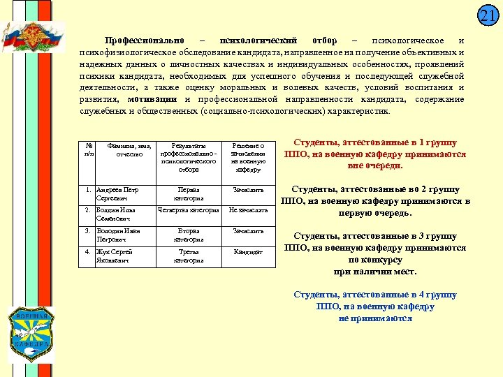 21 Профессионально – психологический отбор – психологическое и психофизиологическое обследование кандидата, направленное на