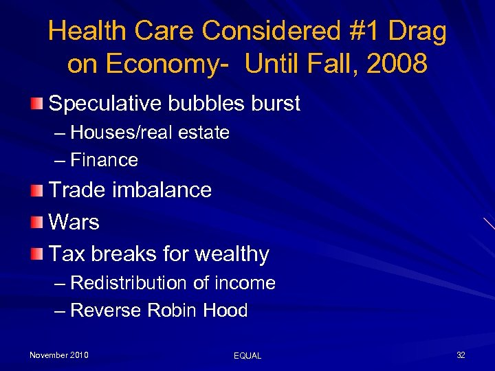 Health Care Considered #1 Drag on Economy- Until Fall, 2008 Speculative bubbles burst –