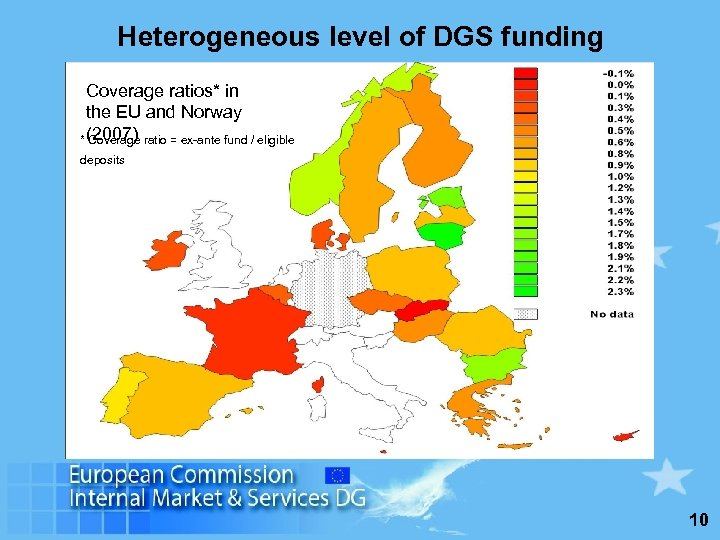 Heterogeneous level of DGS funding Coverage ratios* in the EU and Norway * (2007)