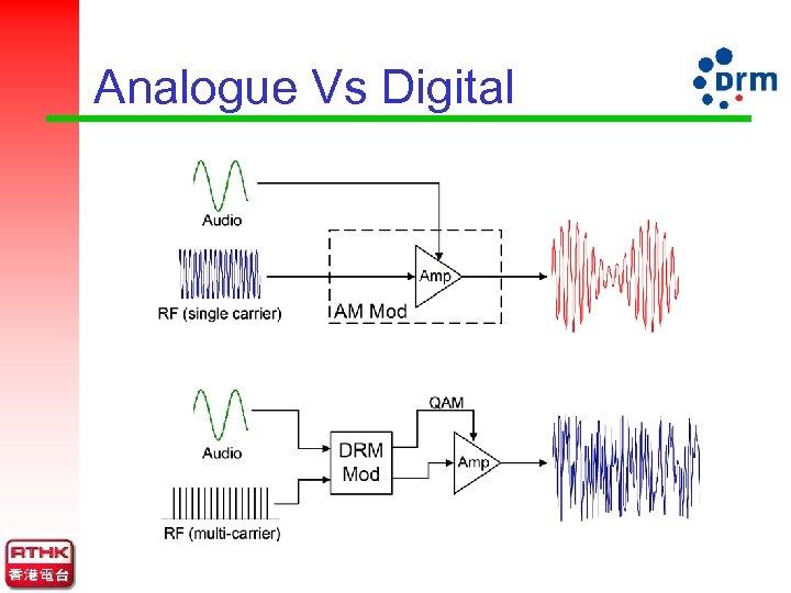 Analogue Vs Digital
