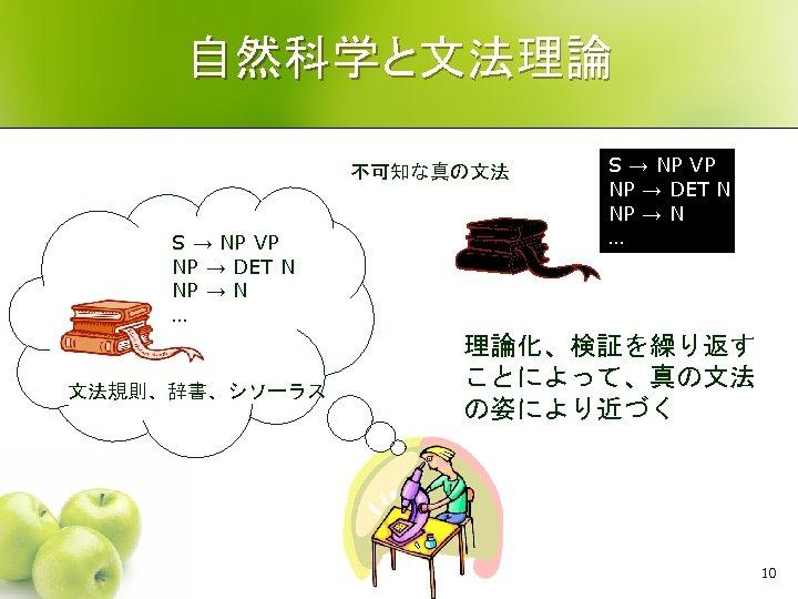 自然科学と文法理論 不可知な真の文法 S → NP VP NP → DET N NP → N …