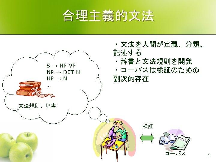 合理主義的文法 S → NP VP NP → DET N NP → N … ・文法を人間が定義、分類、