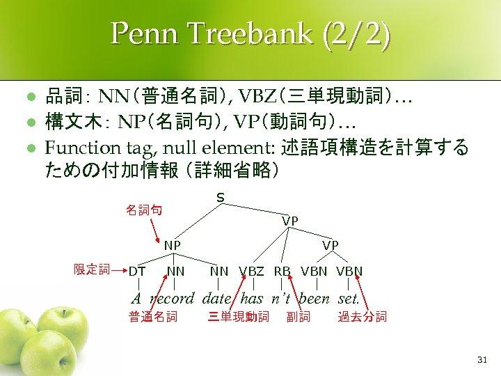 Penn Treebank (2/2) l l l 品詞: NN(普通名詞), VBZ(三単現動詞)… 構文木: NP(名詞句), VP(動詞句)… Function tag,