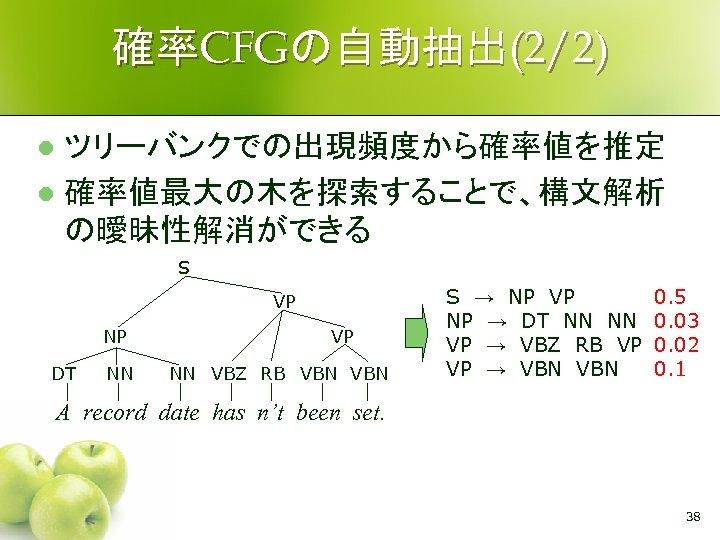確率CFGの自動抽出(2/2) ツリーバンクでの出現頻度から確率値を推定 l 確率値最大の木を探索することで、構文解析 の曖昧性解消ができる l S VP NP DT NN VP NN VBZ