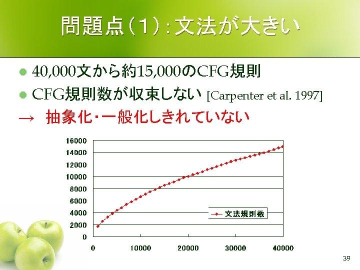 問題点(1):文法が大きい 40, 000文から約15, 000のCFG規則 l CFG規則数が収束しない [Carpenter et al. 1997] → 抽象化・一般化しきれていない l 39
