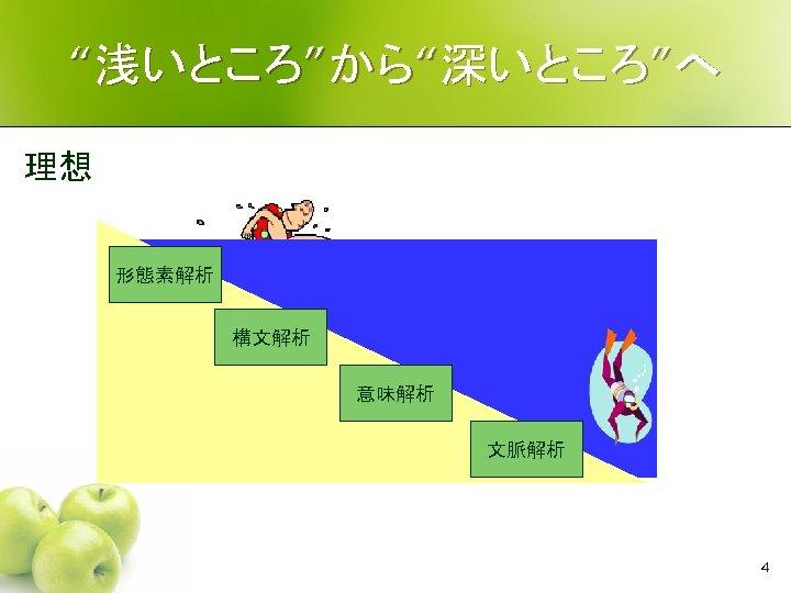 """""""浅いところ""""から""""深いところ""""へ 理想 形態素解析 構文解析 意味解析 文脈解析 4"""
