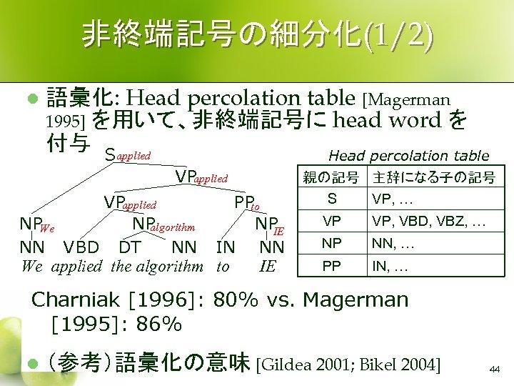 非終端記号の細分化(1/2) l 語彙化: Head percolation table [Magerman 1995] を用いて、非終端記号に head word を 付与 Sapplied