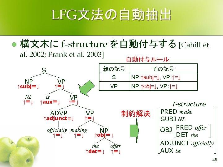 LFG文法の自動抽出 l 構文木に f-structure を自動付与する [Cahill et al. 2002; Frank et al. 2003] 親の記号