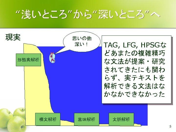 """""""浅いところ""""から""""深いところ""""へ 現実 思いの他 深い! 形態素解析 構文解析 意味解析 TAG, LFG, HPSGな どあまたの複雑精巧 な文法が提案・研究 されてきたにも関わ らず、実テキストを"""