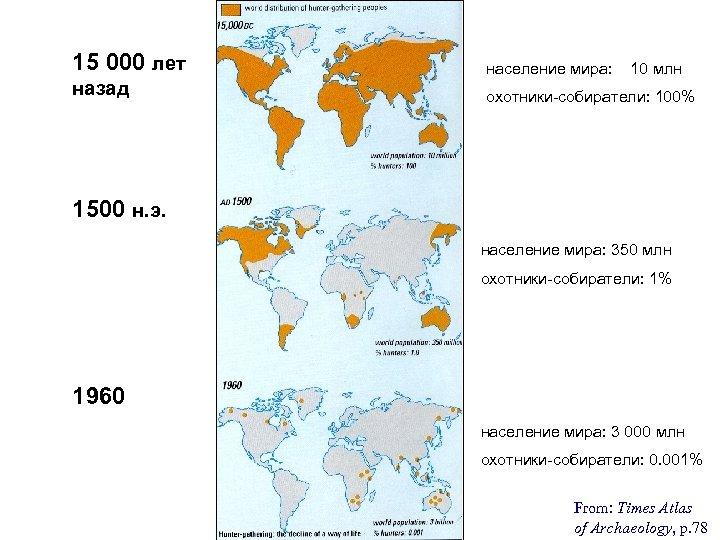 15 000 лет назад население мира: 10 млн охотники-собиратели: 100% 1500 н. э. население