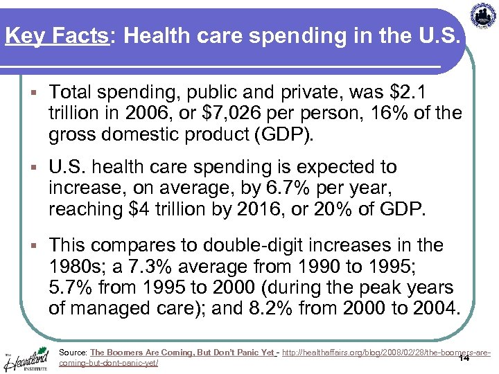 Key Facts: Health care spending in the U. S. § Total spending, public and