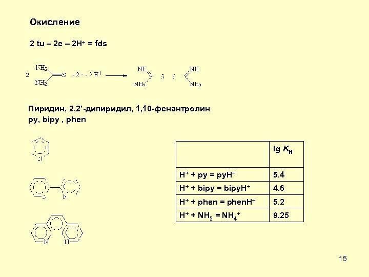 Окисление 2 tu – 2 e – 2 H+ = fds Пиридин, 2, 2'-дипиридил,