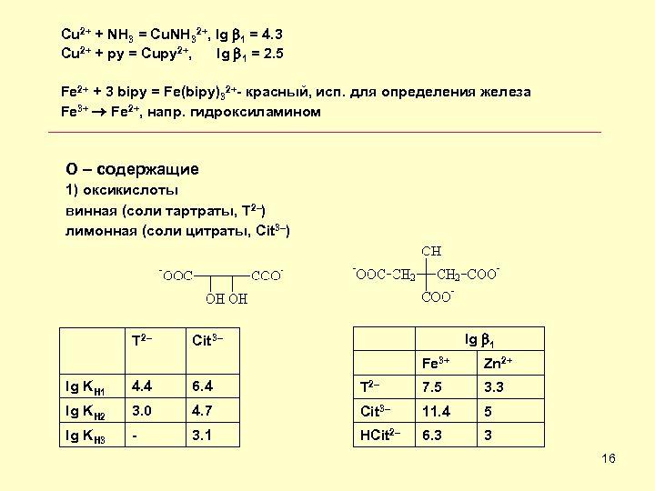 Cu 2+ + NH 3 = Cu. NH 32+, lg 1 = 4. 3