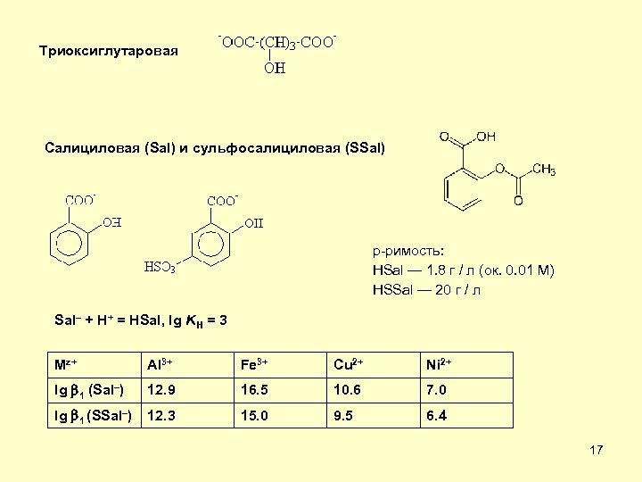 Триоксиглутаровая Салициловая (Sal) и сульфосалициловая (SSal) р-римость: HSal — 1. 8 г / л