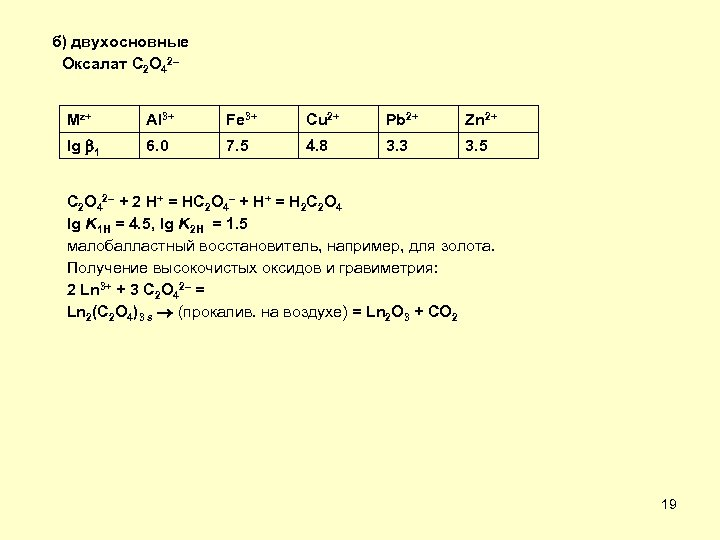 б) двухосновные Оксалат C 2 O 42– Mz+ Al 3+ Fe 3+ Cu 2+