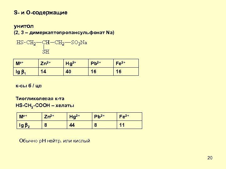 S- и O-содержащие унитол (2, 3 – димеркаптопропансульфонат Na) Mz+ Zn 2+ Hg 2+