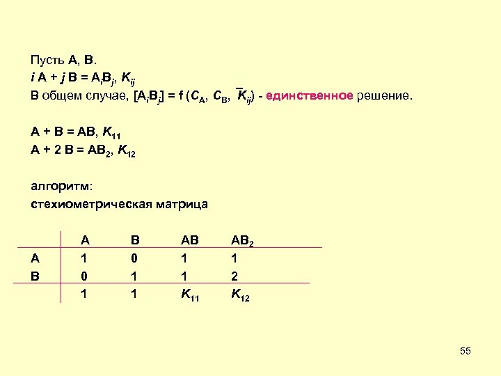 Пусть A, B. i A + j B = Ai. Bj, Kij В общем