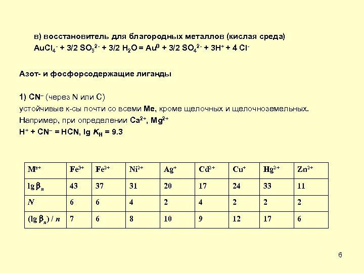 в) восстановитель для благородных металлов (кислая среда) Au. Cl 4 - + 3/2 SO