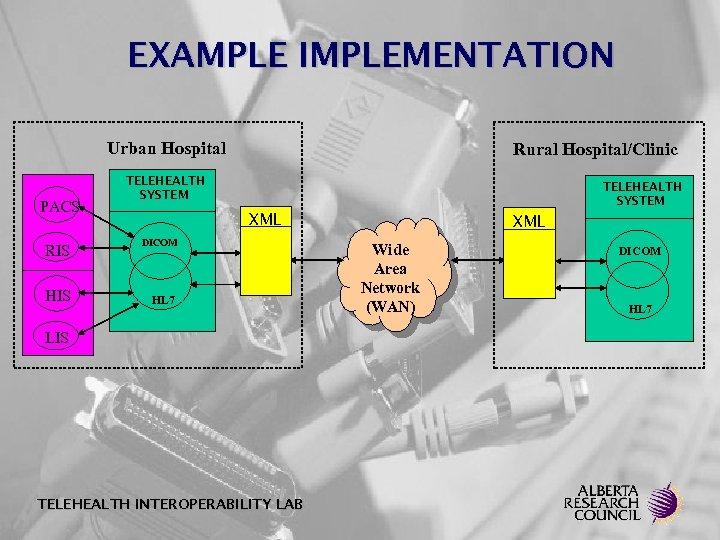 EXAMPLE IMPLEMENTATION Urban Hospital PACS RIS HIS Rural Hospital/Clinic TELEHEALTH SYSTEM XML DICOM HL